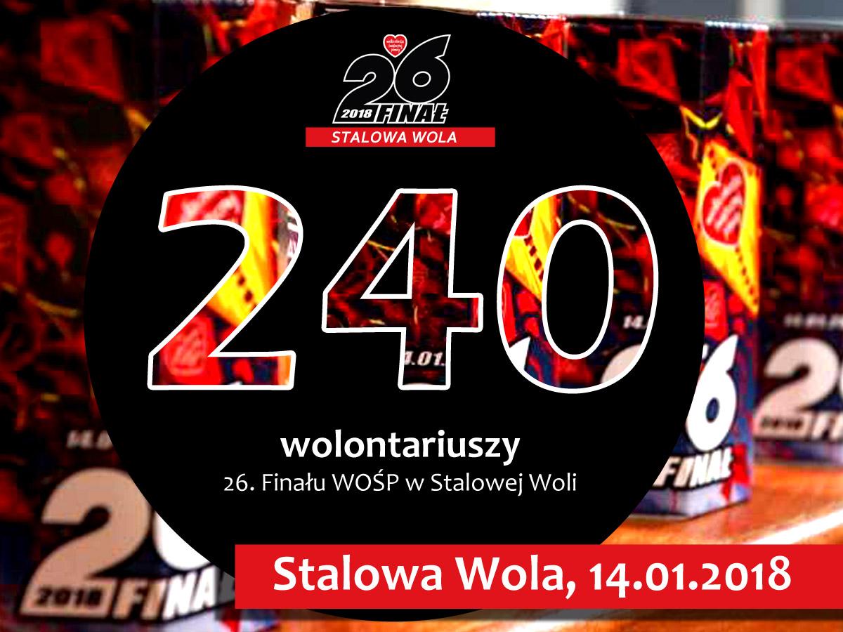 240 wolontariuszy wyruszy na ulice Stalowej Woli